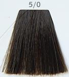 Купить каштановые краски для волос в Москве в интернет-магазине milenaclub.ru